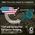 Gravi danni all'agricoltura europea se passerà l'accordo TTIP tra Usa e Ue: ecco perché