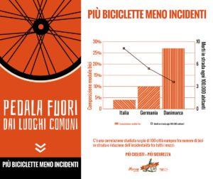 bike pride 2017 luoghi comuni